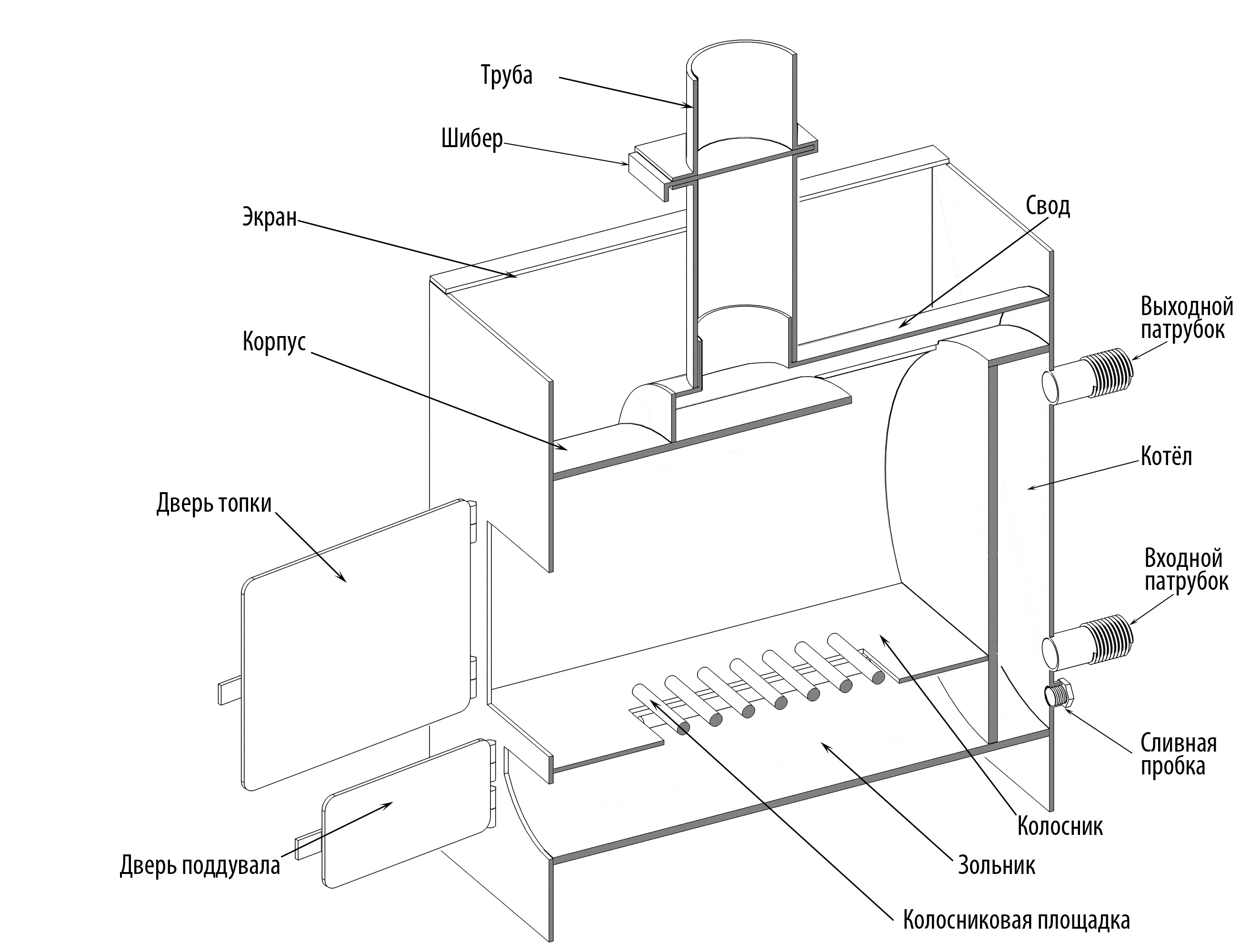Конструкции банных печей из металла своими руками