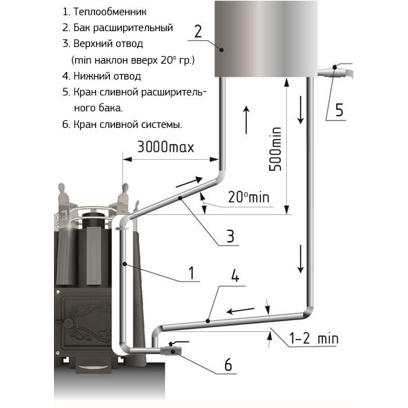 Бака теплообменника Водоводяной подогреватель ВВП 09-168-2000 Елец