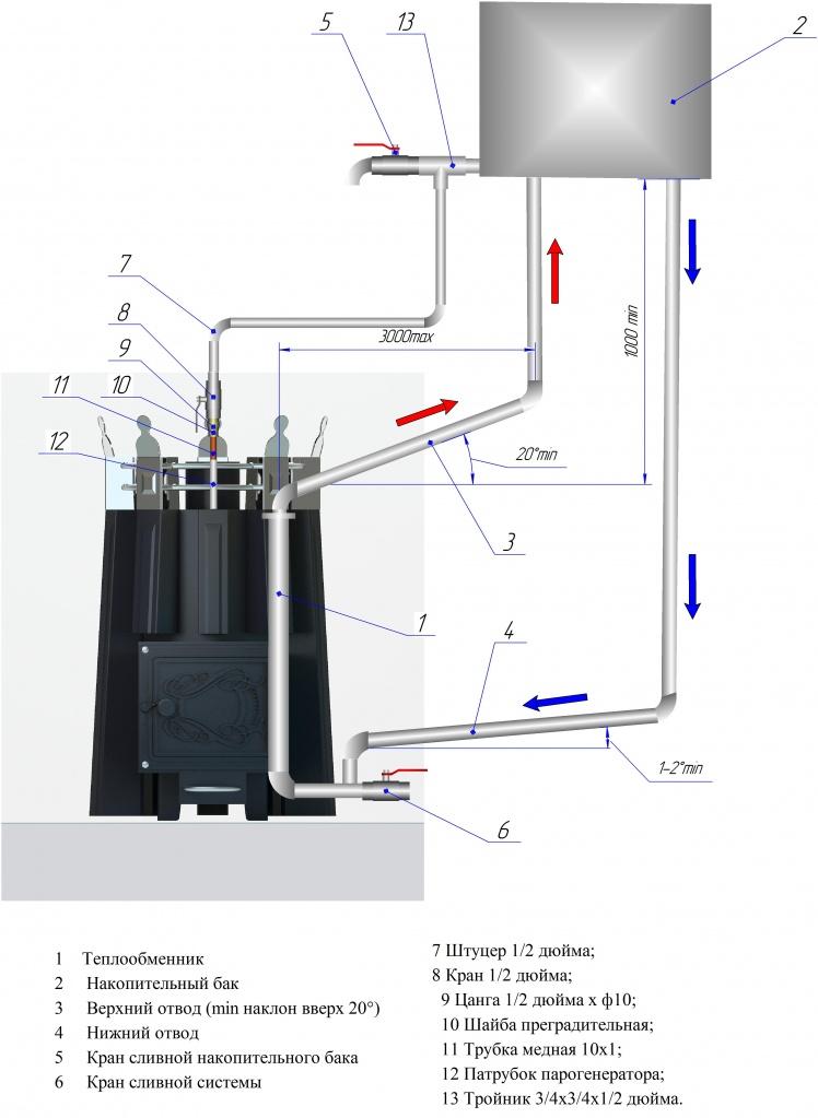 Печи для бань с теплообменником и парогенератором Кожухотрубный конденсатор Alfa Laval ACFC 240/337 Глазов
