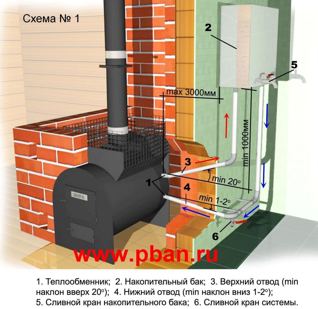 Теплообменник для печи из нержавейки купить Теплообменник кожухотрубный (кожухотрубчатый) типа ККГ Оренбург